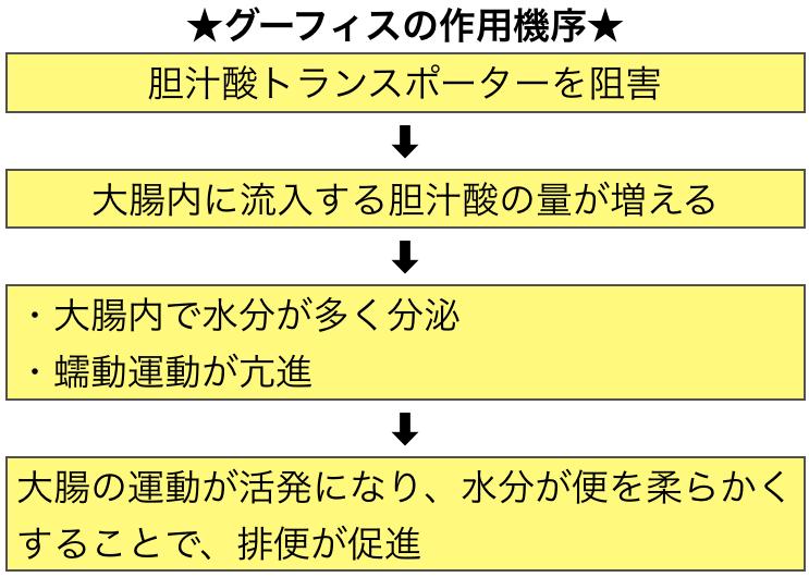 f:id:huji7:20210124140208p:plain