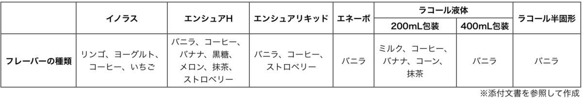 f:id:huji7:20210131220008p:plain