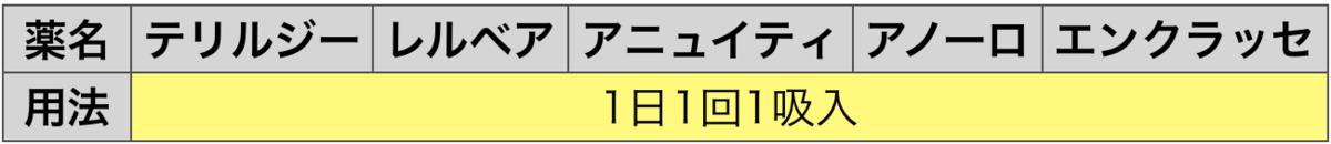 f:id:huji7:20210201005911p:plain