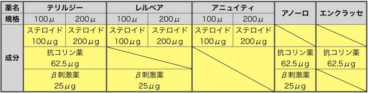 f:id:huji7:20210201010333p:plain