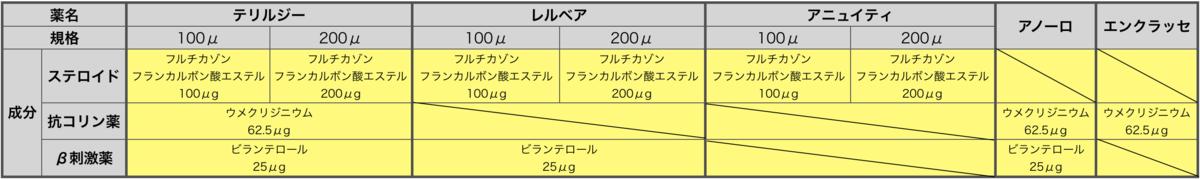 f:id:huji7:20210201012006p:plain