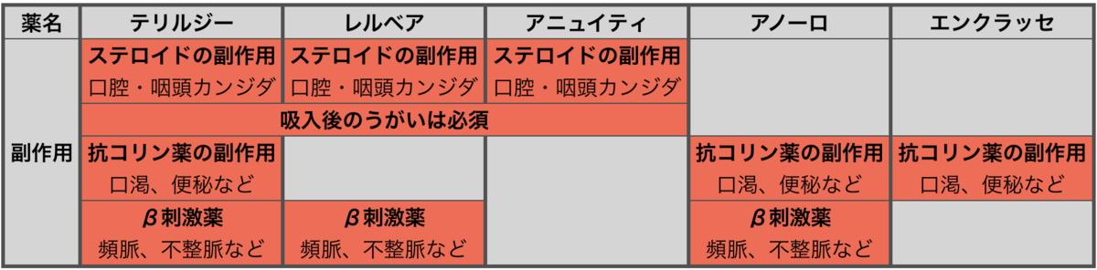 f:id:huji7:20210203002950p:plain