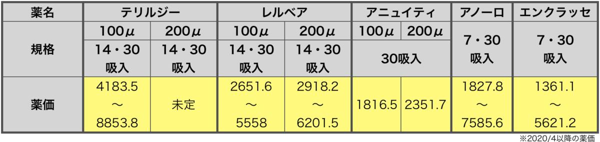 f:id:huji7:20210205162759p:plain