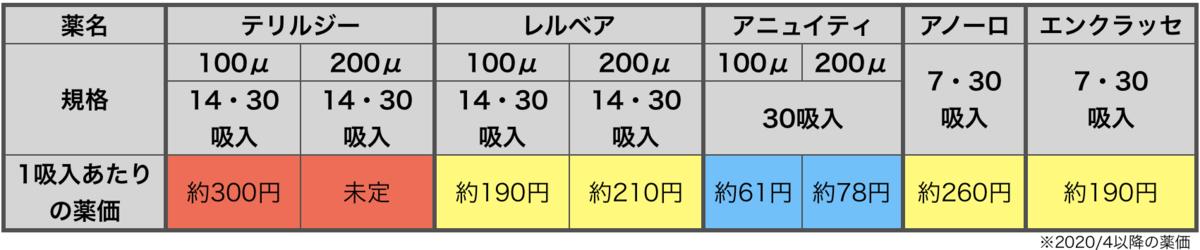 f:id:huji7:20210205162812p:plain