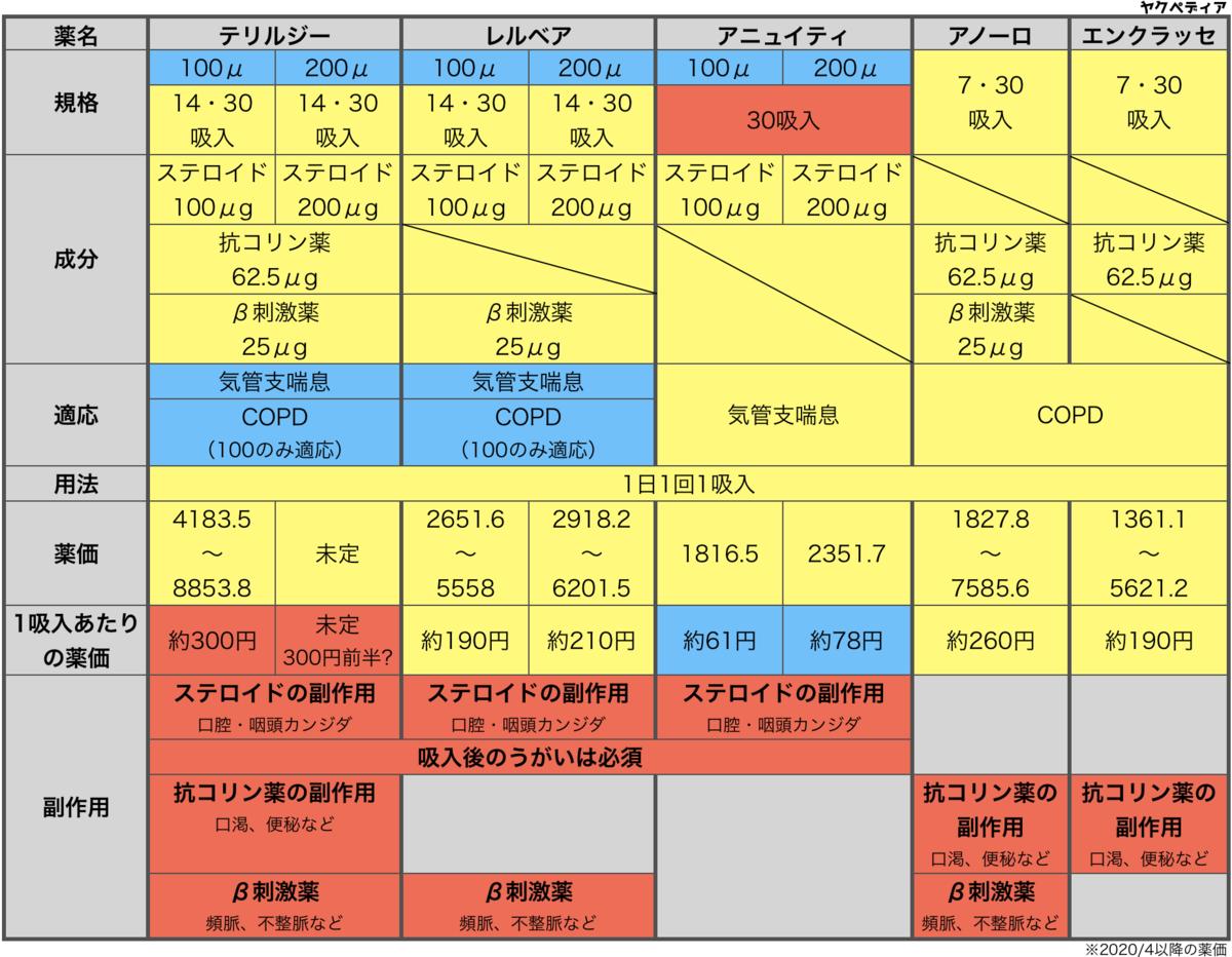 f:id:huji7:20210205171544p:plain