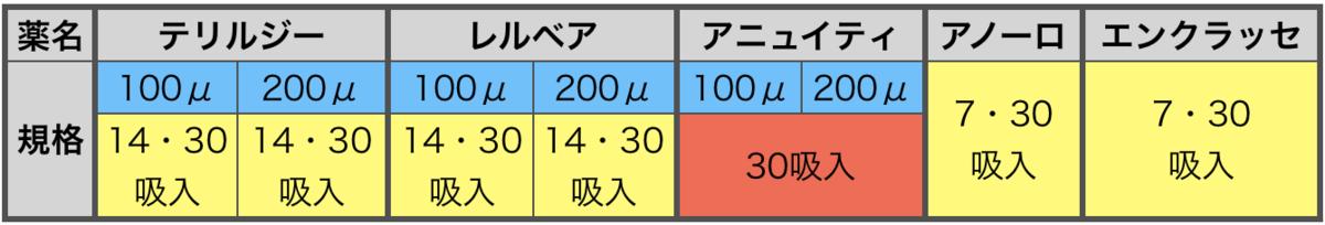 f:id:huji7:20210205171831p:plain