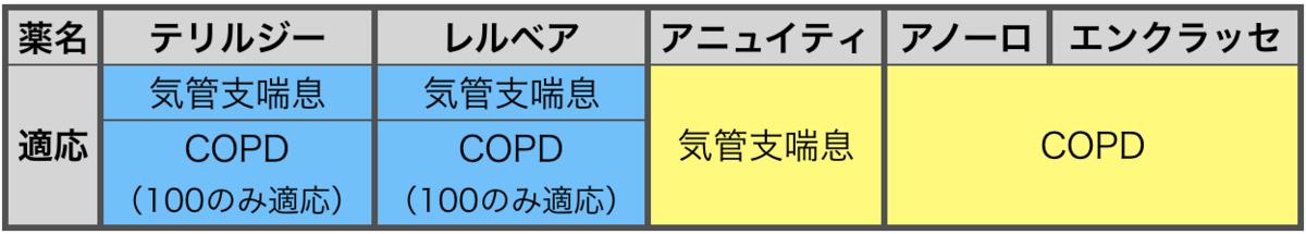 f:id:huji7:20210205172027p:plain