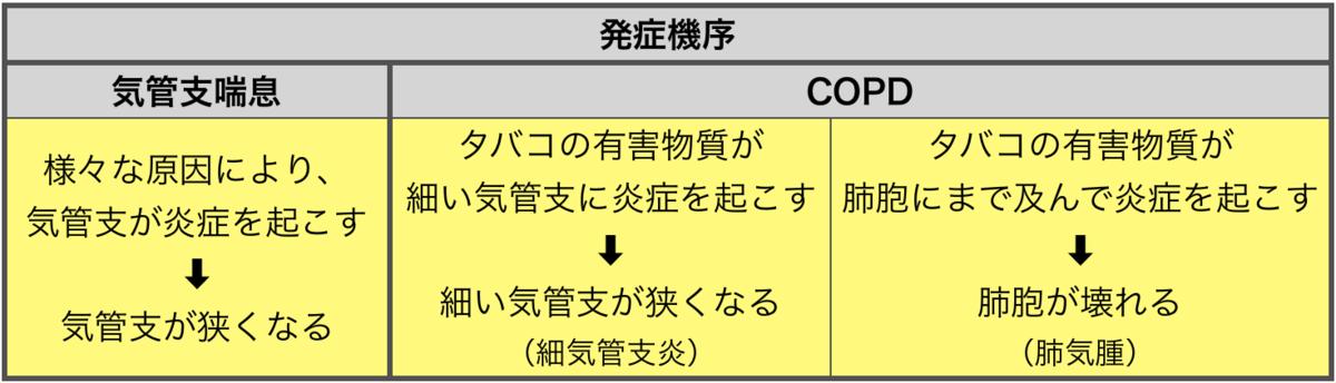 f:id:huji7:20210208014023p:plain