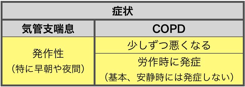 f:id:huji7:20210211191536p:plain