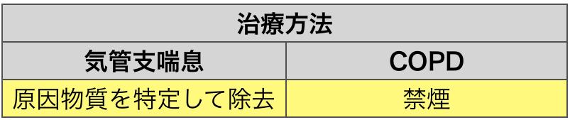 f:id:huji7:20210211192706p:plain