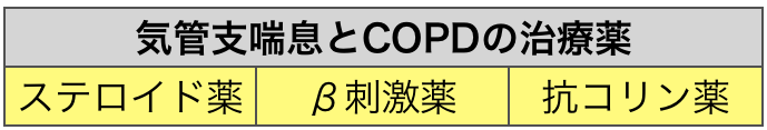 f:id:huji7:20210223201003p:plain