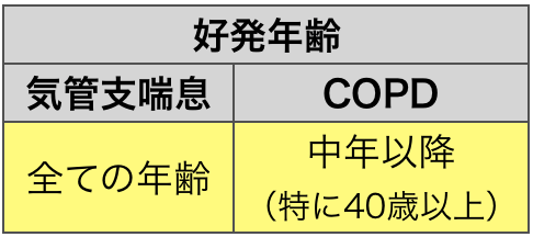 f:id:huji7:20210223234918p:plain