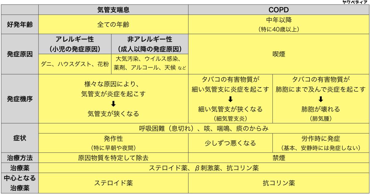 f:id:huji7:20210224000941p:plain