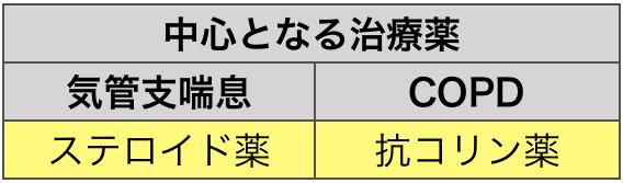 f:id:huji7:20210224001422p:plain