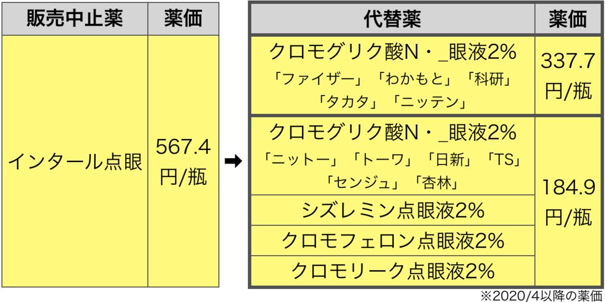 f:id:huji7:20210307234310p:plain