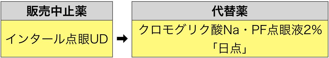 f:id:huji7:20210307234403p:plain