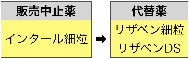 f:id:huji7:20210307234616p:plain