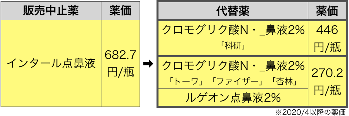 f:id:huji7:20210307235951p:plain
