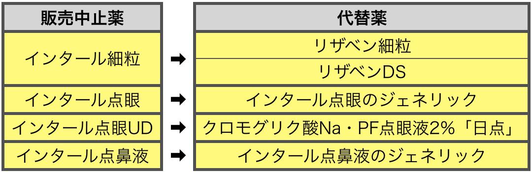 f:id:huji7:20210308001643p:plain