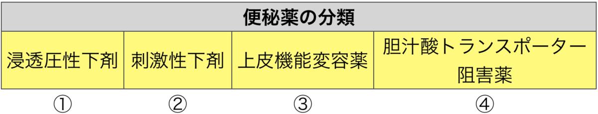 f:id:huji7:20210321164744p:plain