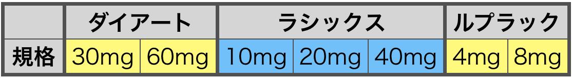 f:id:huji7:20210328174554p:plain