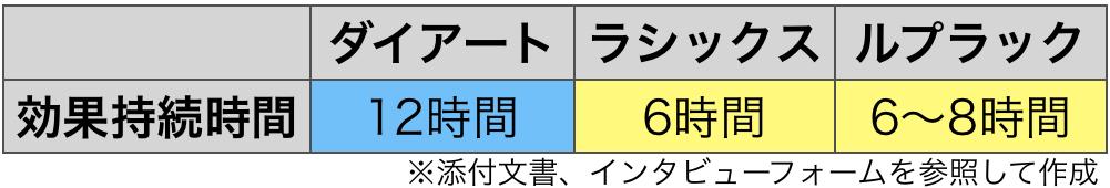 f:id:huji7:20210328180546p:plain