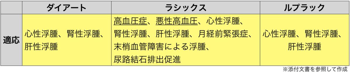 f:id:huji7:20210328190859p:plain