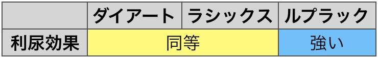 f:id:huji7:20210510173324p:plain