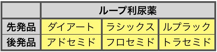 f:id:huji7:20210613185316p:plain