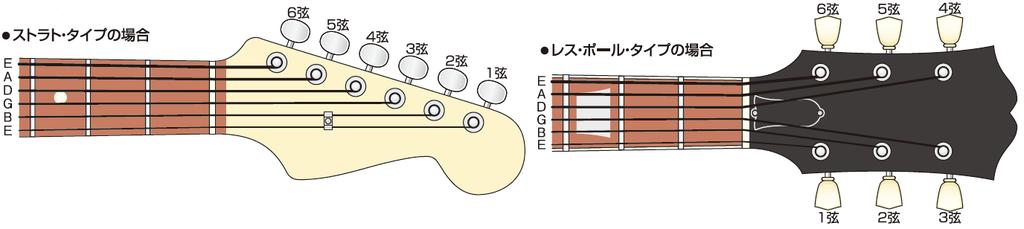 f:id:hujihuji0217:20190108072447p:plain
