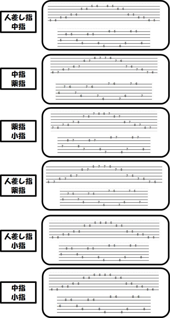 f:id:hujihuji0217:20190127211917p:plain