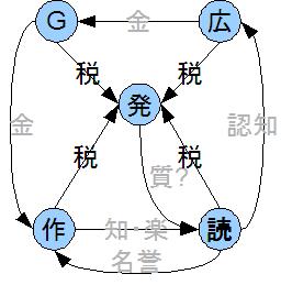 f:id:hujikojp:20060830144014p:image