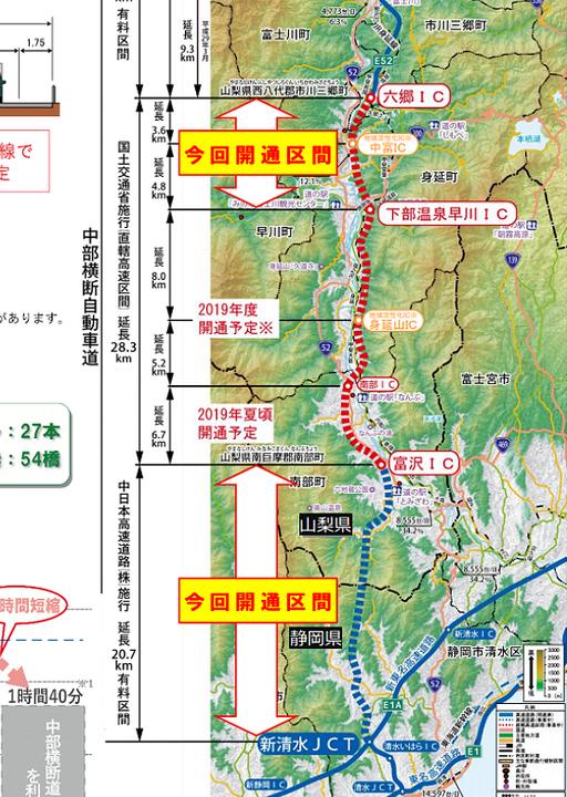 中部横断自動車道 新清水JCT~富沢IC、下部温泉早川IC~六郷IC
