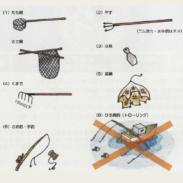 海面における遊漁のルールについて