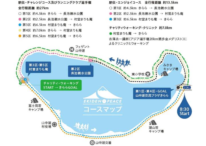 富士山・山中湖チャリティ駅伝 コースマップ
