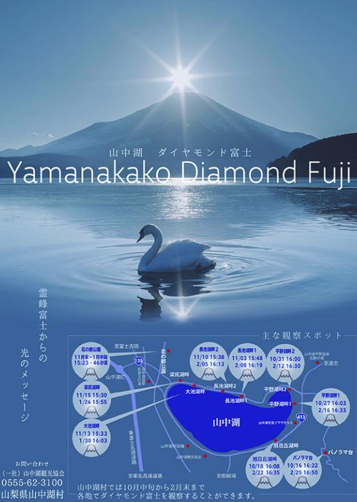 ダイヤモンド富士ウィークス