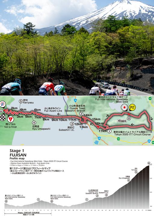 2021 ツアー・オブ・ジャパン - 第1ステージ 富士山
