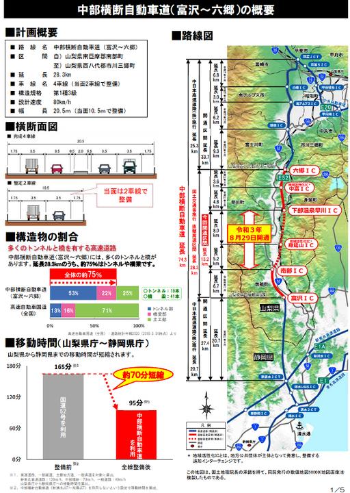 中部横断自動車道 山梨~静岡間 全線開通