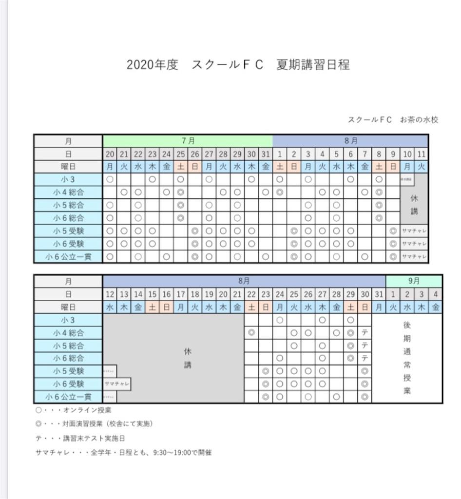 f:id:hukasara:20200714152059j:image