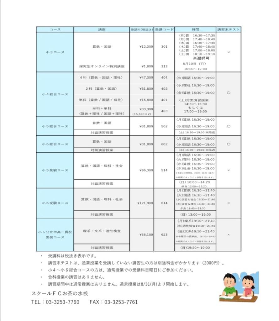 f:id:hukasara:20200714152103j:image