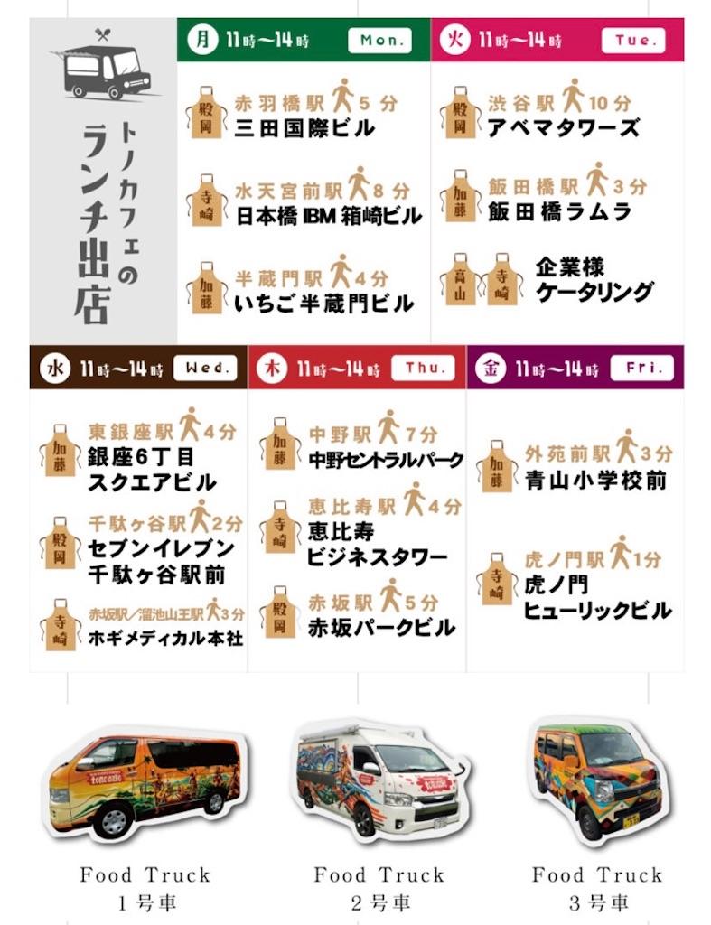 f:id:hukasara:20210427141450j:image