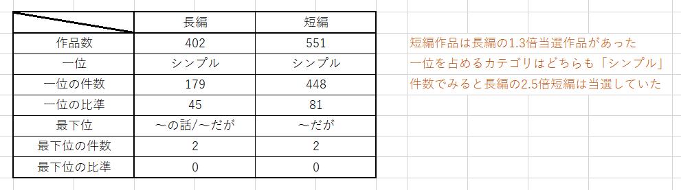 f:id:hukihuuki:20200325233213p:plain