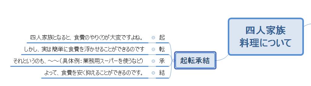 f:id:hukihuuki:20200520224049p:plain