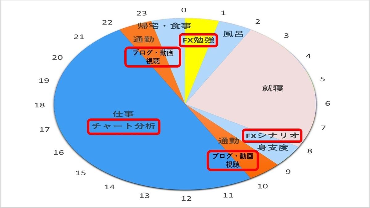 f:id:huku1015:20200513134855j:plain