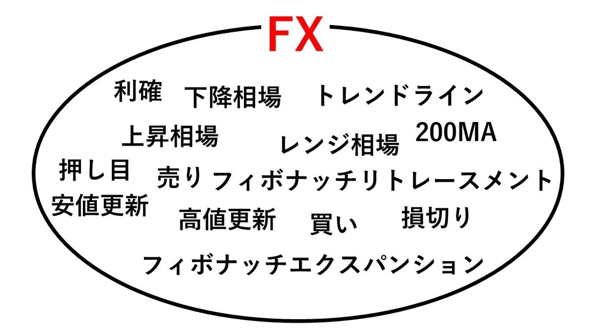 f:id:huku1015:20200906113441j:plain