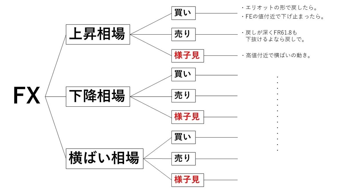 f:id:huku1015:20200906113513j:plain