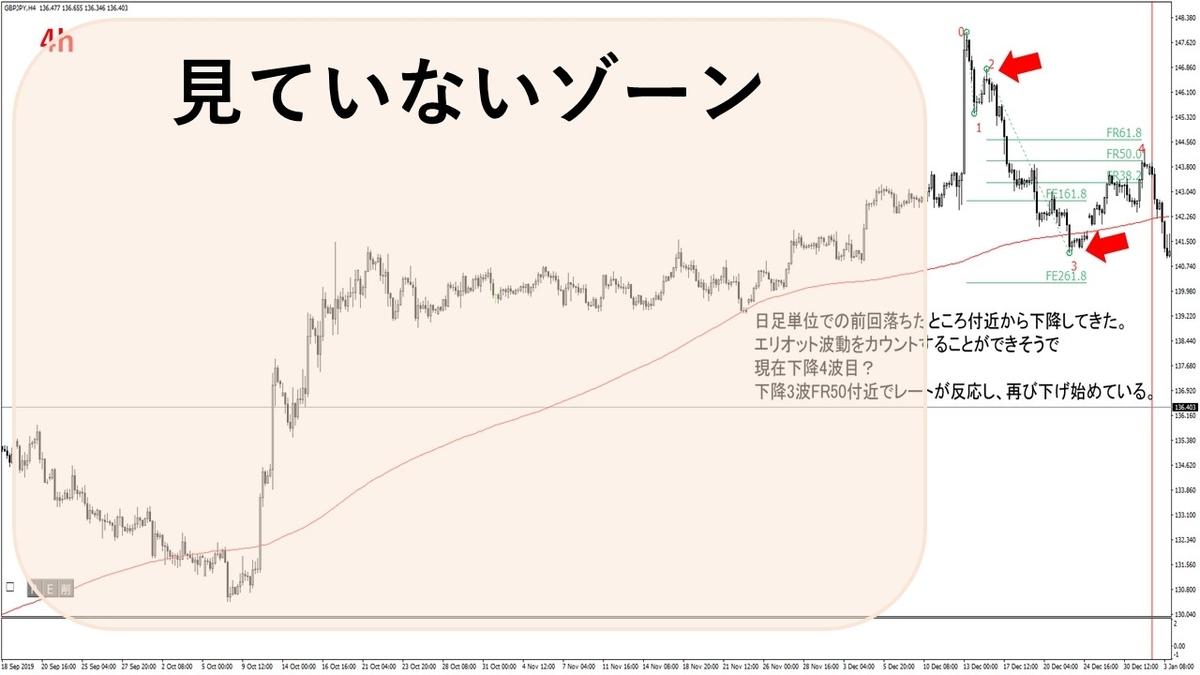 f:id:huku1015:20201105205554j:plain