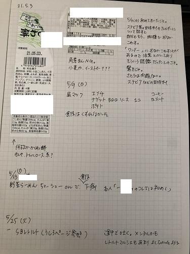 f:id:huku1910:20210704143214j:plain