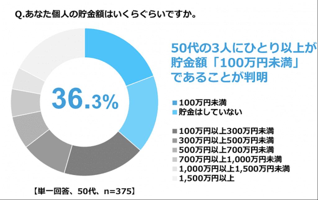 f:id:hukugyo_huntou:20201012054307p:image