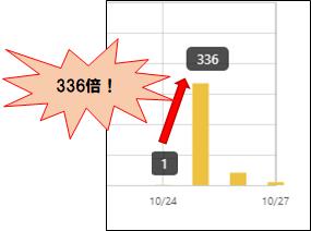 f:id:hukurou03:20171027165052p:plain